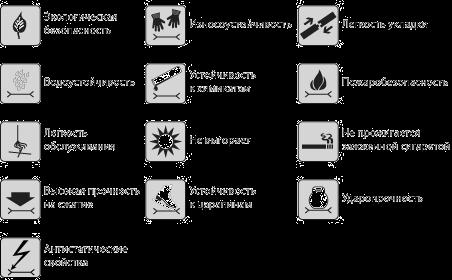 Эксплуатационные характеристики нашего ламината